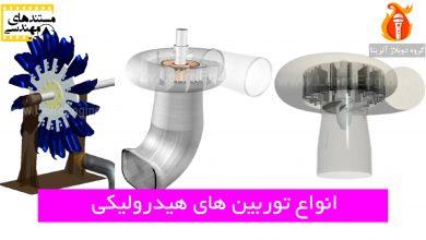 Photo of انواع توربین های هیدرولیکی