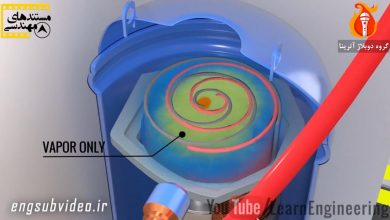 کولر گازی چطور کار میکند ؟