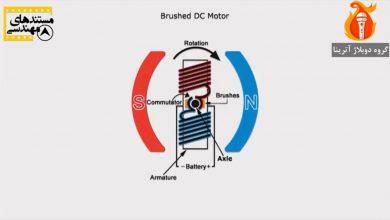 Photo of موتور های براش و براش لس